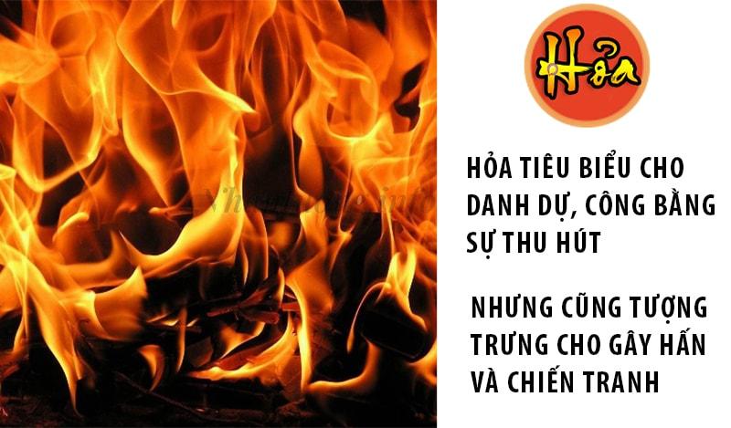Ý nghĩa ngũ hành hỏa