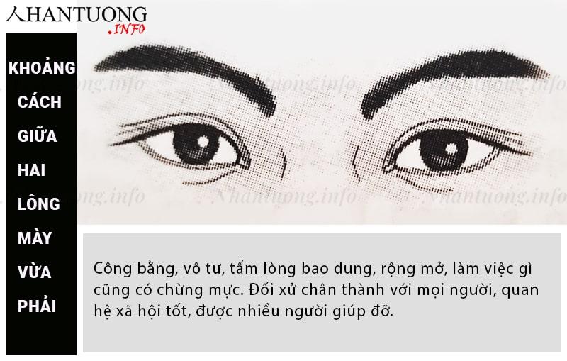 Lông mày thấp gần mắt
